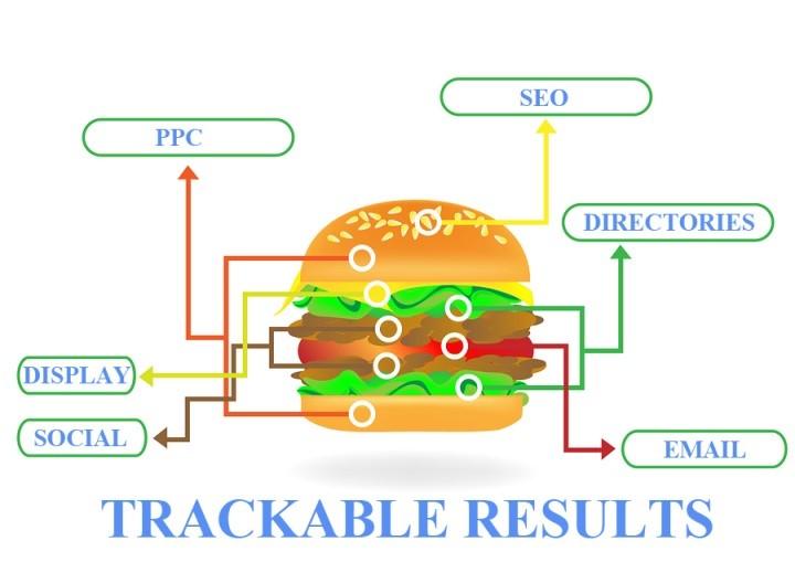 Internet Advertising Service Santee